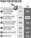 박재호 선거법수사 기본도 안 지킨 검찰