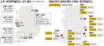 2029년 발전용량 12% 폐쇄…신재생에너지 확충 시급