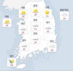 """[오늘 날씨] 기상청 """"내륙에 폭염 특보""""...낮 최고 서울 32도, 구미 34도, 부산 26도"""