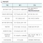 국민건강보험공단(건보) 채용, 오늘(22일) 지원서 접수 마감