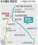 도시철도 양산선(부산 노포동~양산 북정동) 10월 착공, 2022년 개통
