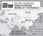 중국 군함, 21일(현지시간) '나토-러시아 분쟁지' 발트해 첫 진입