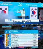 박태환, 세계 선수권 아쉬운 4위...쑨양 1위