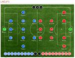 맨시티 VS 레알 마드리드 선발 라인업...아구에로·벤제마 '득점 대결'