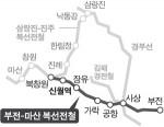 부전~마산 복선전철 김해 신월역 신설 확정