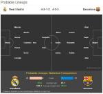 [엘클라시코 2차전] 레알 마드리드 VS 바르셀로나 예상 라인업 '호날두 제외'