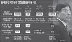 국정원 댓글 선거법 유죄, 원세훈 전 원장 징역4년