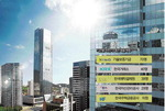 부산 본사 금융공기업 사업영역 확대…채용문도 활짝