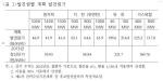 [김해창 교수의 에너지 전환 이야기] 11. 원전, 과연 값싼 전기인가?