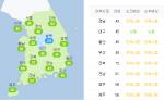 """에어코리아 """"남부 지방 미세먼지 주의보""""...경기도·충남·호남 오존 '나쁨'"""