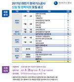 한국가스공사 채용, 오늘(21일) 오후 필기 결과 발표