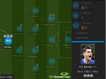 '해트트릭' 모라타 평점 1위...첼시, 스토크에 4-0 대승(EPL)