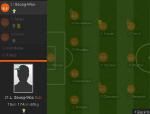 '드디어 데뷔' 이승우 평점 팀 내 2위...베로나, 라치오에 0-3 완패(세리에a)