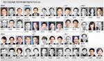 [부산 기초단체장 누가 뛰나] 연제 한국당 당협위원장 선임 따라 경선·본선판도 변화