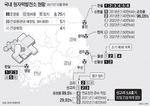 """탈핵단체 """"부울 의견 제대로 반영 안돼""""…찬성 측 """"환영…지역발전 위해 바람직"""""""