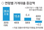 신 DTI(총부채상환비율) 내년 도입…빚내 '집테크' 못한다
