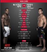 [UFC FIGHT NIGHT]료토 마치다, 도핑 징계 이후 첫 경기… 상대는 강호 '데릭 브런슨'