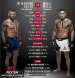 UFC 포이리에,  닮은 꼴 행보 페티스와 맞대결 '승부예측도 박빙'