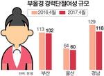 부산 경단녀 1년 새 10% 줄어…국민연금 가입률은 '최하위권'