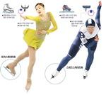 김연아·이상화 선수 스케이트는 어떻게 다를까