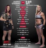 """크리스 사이보그 VS 홀리 홈 UFC219...전문가 """"사이보그 우세"""" 예상"""