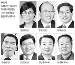 [부산 북구청장 선거] 여야 유력주자 포진…한국당 당협위원장 선정 '변수'