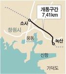 부산 강서구 녹산~창원 소사 부산신항 배후도로 6일 개통