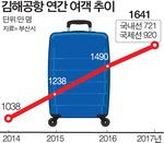 김해국제선 청사 倍(배) 키워도 북새통
