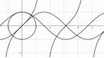[교단일기] 삶을 그래프에 비유한다면…