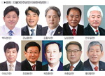 [경남 고성군수 선거] 무주공산 보수 텃밭…민주당 1명·한국당 9명 각축