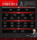 축구국가대표팀 신태용호 새 명단 발표...리그 '도움왕' 손준호 합류