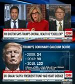 美 CNN  의학취재 팀장 '산제이 굽타'…'트럼프 대통령 심장질환 앓아'