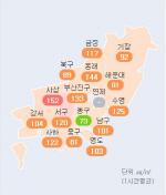 부산 사상구 미세먼지 농도 '전국 최고'...남부 '나쁨'