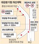 대감JC(중앙고속도로→부산외곽순환로) 부실설계 땜질대책, 시민 뿔났다