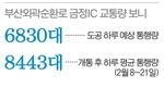 한국도로공사, 46억 아끼려 내팽개친 교통안전