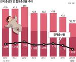 """80조 쏟아붓고도 출산절벽…""""정부, 인구처 신설해야"""""""
