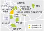 김해시 가야사복원 2단계 사업 본격 추진