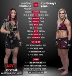 [UFC] '싸형' 사이보그,  쿠니츠카야 상대 페더급 타이틀 2차 방어전