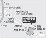 양산 신기삼거리~동원과기대 도로 내달 완전개통