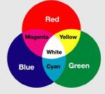 온라인 실검 뜨는 '빛의 삼원색' 뭔가 보니...빨강 초록 그리고 이거