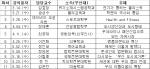 부산대 대학문화원, 「효원 수요 문화 특강」 세 번째 무료 개강