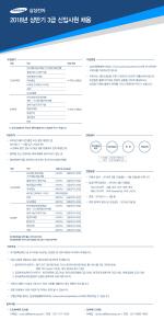 '삼성전자' 2018년 상반기 3급 신입사원 채용, 오늘 '오후 5시' 서류접수 마감