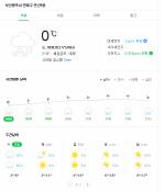 [오늘 부산 울산 대구 대전 서울 날씨]춘분인데 눈 내리고 영하권