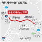 창원 북면 지개~남산 도로 5월 착공
