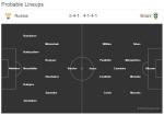 '네이마르 빠진' 브라질, 월드컵 개최국 러시아와 격돌...예상 라인업은?