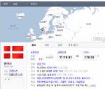 덴마크 지난해 친선경기 전패 징크스 깨고 파나마 상대로 1대0 승리