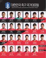 '손흥민 7번' 한국 대표팀, 북아일랜드전 등번호 공개
