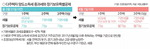 """서구, 부산 유일 미분양관리지역 왜…건설업계 """"통계적인 착시 현상"""" 일축"""