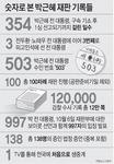[박근혜 선고] 선고 첫 생중계…증인만 138명