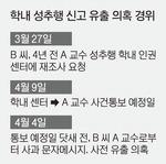 또 터진 부산대 교수 미투…노래방서 대학원생 입맞춤